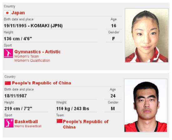 伦敦奥运会选手官方资料截图