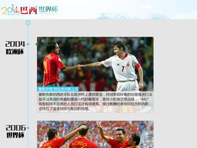 大事年表:西班牙足球王朝的兴起与覆灭