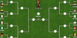2014世界杯小组赛默契球宝典