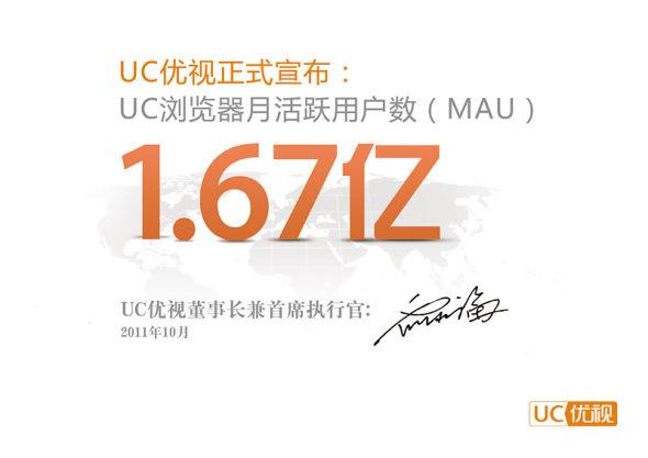 UCweb提供图片