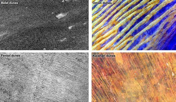 美国宇航局卡西尼探测器拍摄到土卫六表面由冰冻的固体碳氢化合物颗粒构成的沙丘。看起来它们的形态和地球沙漠中的情景非常相似