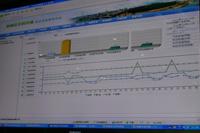 农贸市场综合信息管理系统