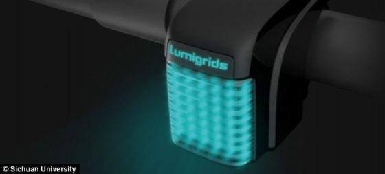 Lumigrids投影仪被安装在自行车车把上。自行车等待红绿灯或静止不动时,Lumigrids投影仪可由内置电池充电。自行车移动时,车轮的转动也可为它充电。骑车者按一下按钮,就打开投影仪。只需按住按钮两秒,就可关闭投影仪。它有3种代表不同网格尺寸和用于不同路况的投影模式。