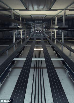 通力公司研制的超级绳索能够取代当前的钢索。这种碳纤维绳索的重量远远低于钢索,让进一步提高电梯井的高度成为一种可能。