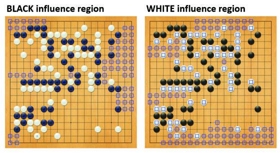 黑方影响的区域 白方影响的区域