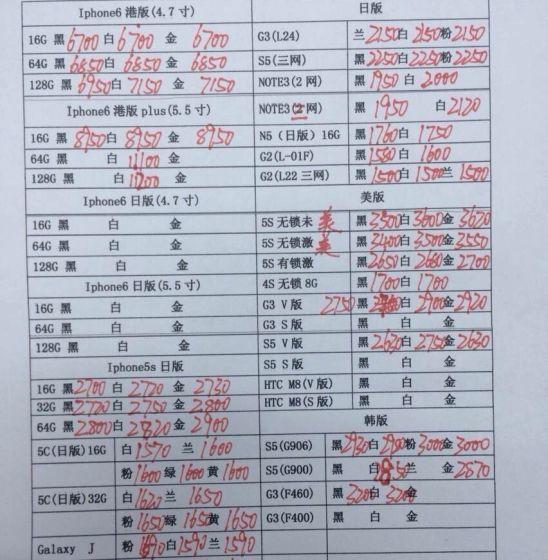 9月22日下午 深圳水货市场iPhone 6报价及iPhone 6 Plus报价