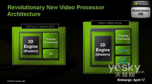 个个卖天价5款GeForce9800GX2显卡推荐