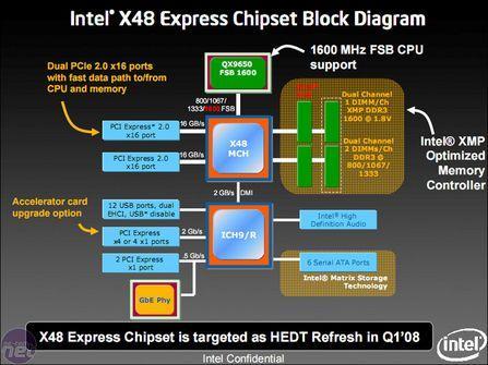 目前出手好时机六款超值豪华X38主板推荐