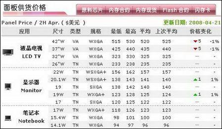 日系机型甩卖近期降价液晶电视大搜罗