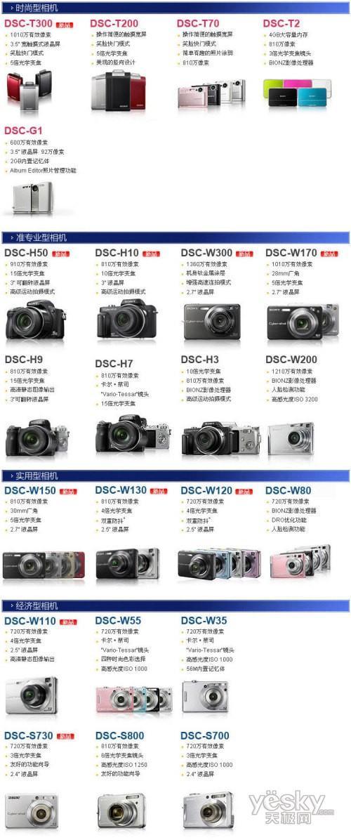 5倍光变28mm广角蔡司镜索尼W170评测