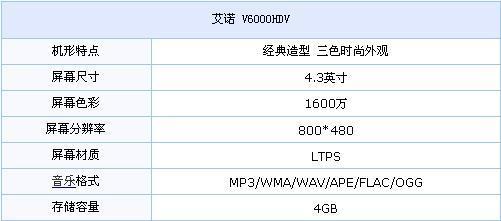 支持HDMI高清输出五款时尚触摸屏MP4推荐