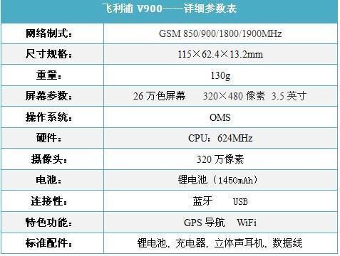 3.5寸触屏飞利浦智能手机V900仅2178