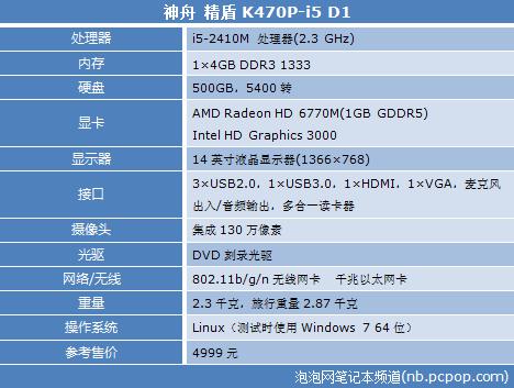 中画质玩转孤岛危机2精盾K470P娱乐本评测