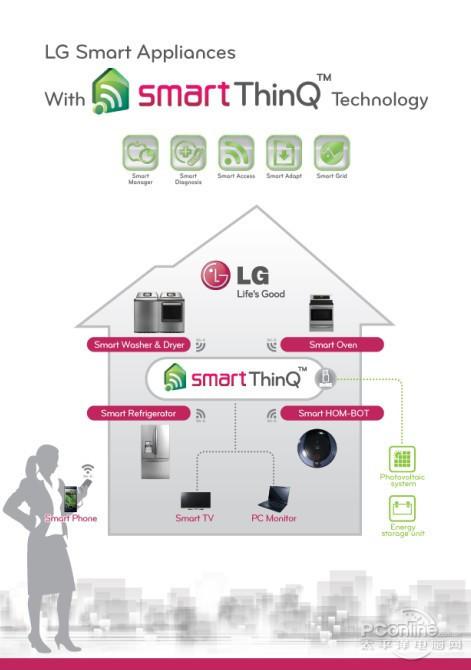 LG全新智能电器亮相CES引领家居生活新时代