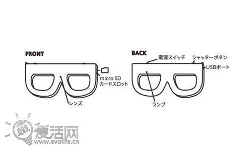 日厂商推MEGANECAMERA眼镜数码相机(图)