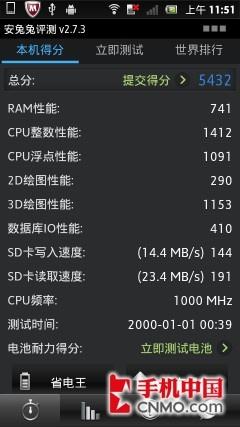 绝色 索尼ST25i首发评测