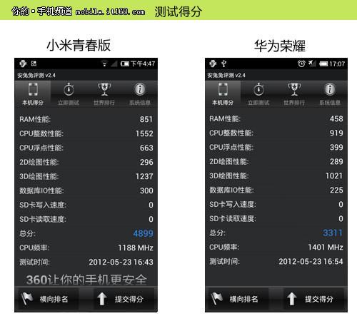 手机硬件性能 测试 对比