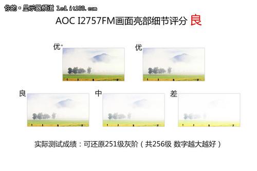 AOC I2757FM显示器画质实测