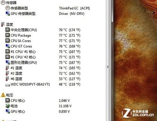 """符合军用标准?ZOL高温炉""""烤""""问T430u"""