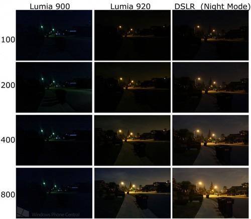 夜景拍照有多强 诺基亚920对决万元单反