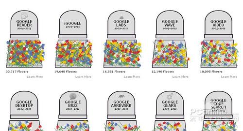 Google服务坟场