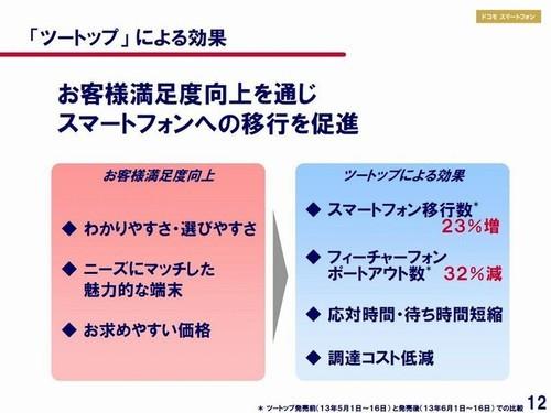 日本手机那些事:iPhone5s首次入驻DoCoMo