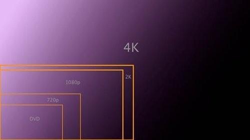 会搭载12.9英寸4K屏幕吗 iPad Pro预言
