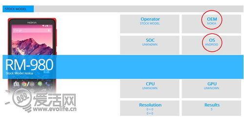 Nokia X跑分成绩曝光 性能仅入门级Android手机水平