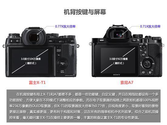 富士X-T1/索尼A7外观操控与画质对比