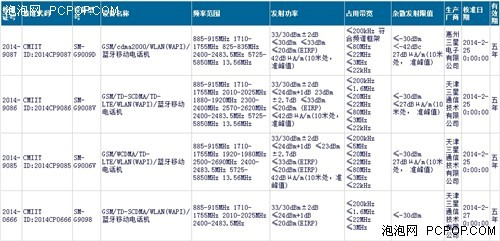 4月11日发售 三星S5国内共有4种版本