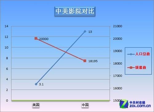 惠城人口总数多少_莞惠城轨线路图