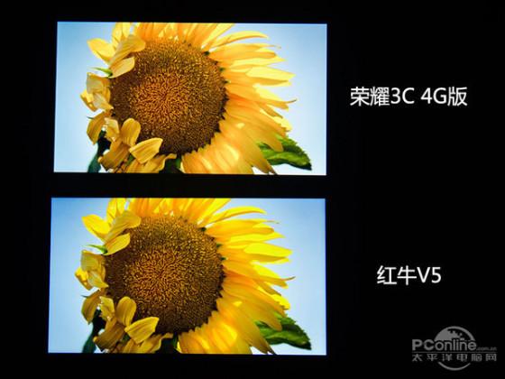 千元4G手机争霸4G版荣耀3C/红牛V5对比