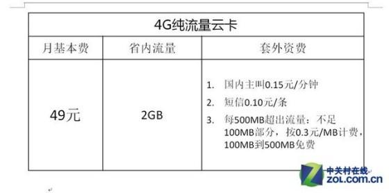 最低59元 中国电信正式发布手机4G套餐
