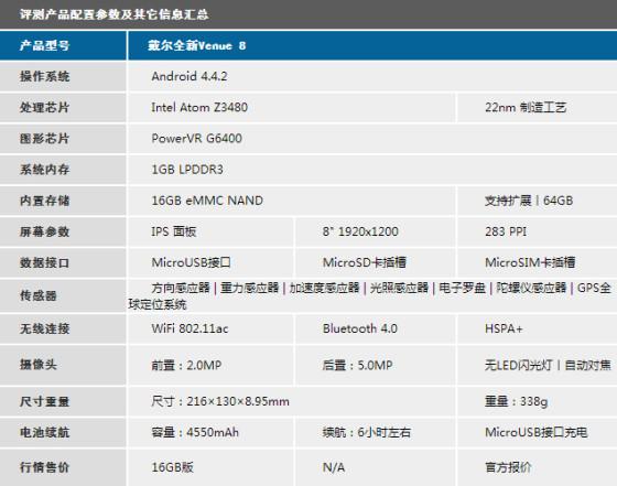 全贴合IPS屏 全新戴尔Venue 8平板评测
