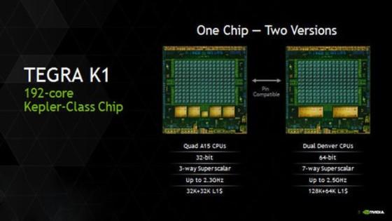 NVIDIA Tegra K1芯片曝光 达到桌面级水准