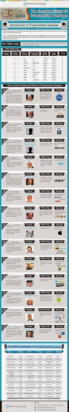 十大流行编程语言和它们创造者的故事_天极yesky软件频道