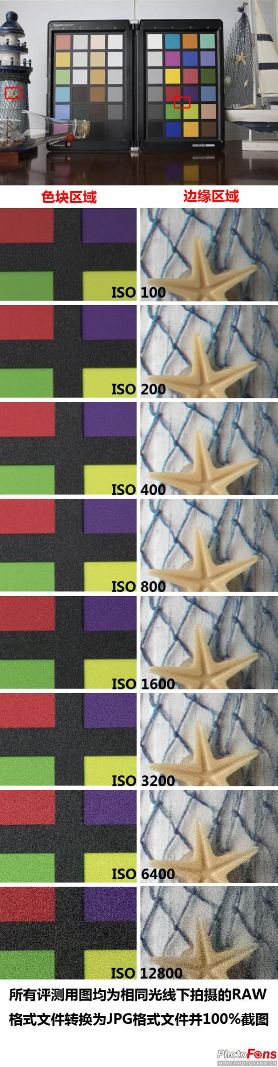 新手入门必备佳能EOS750D套机客观评测(4)