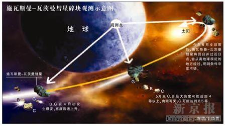 科技时代_彗星碎块本月划过苍穹 5月中旬经过地球附近