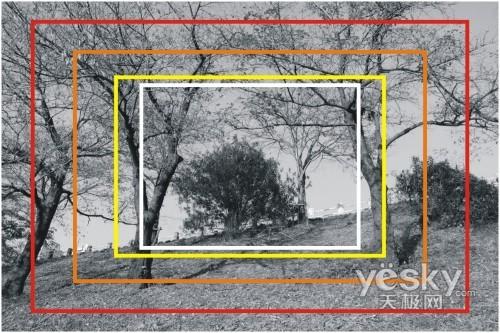 数码单反摄影 若干机身镜头的基本知识扫盲