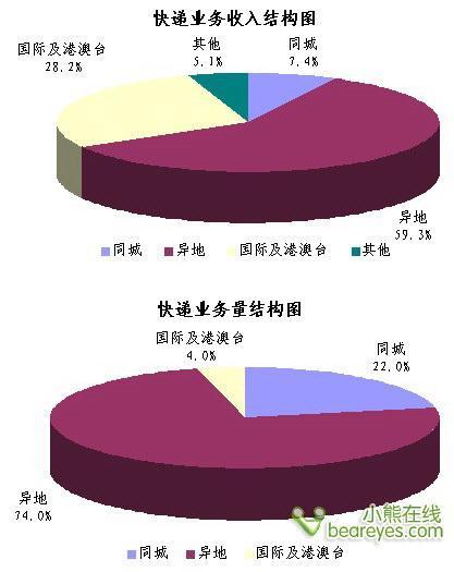 中信银行营业时间_朝鲜人民的真实收入_银行的营业收入包括