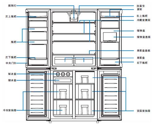 美菱冰箱bcd-450ze9b内部图解图片