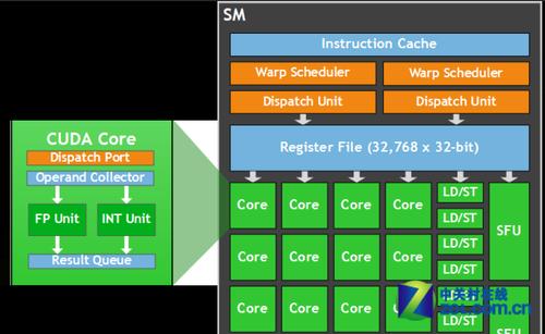 小白u盘重装系统步骤图解