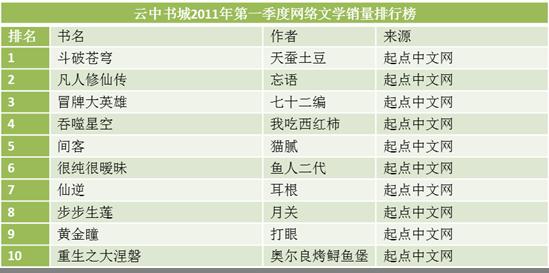 2019年图书销售排行榜_少儿图书销量排行榜 suv销量排行榜前十名