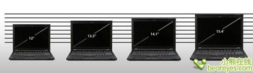 ThinkPadT400/T500或7月上市