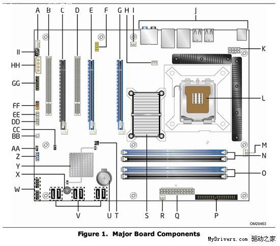 英特尔原厂X48主板规格全披露