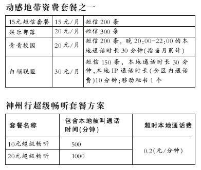 信产部打破资费界限运营商能否积极执行新政