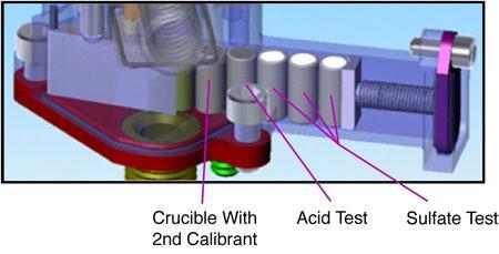 图文:凤凰号湿化学实验室工作过程示意图