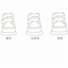 图6-6不同肥度的鞋