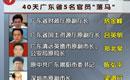 广东40天查处5名高官