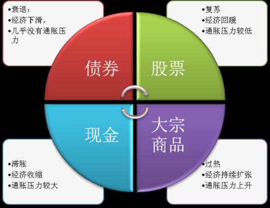 凤凰彩票购彩平台 7